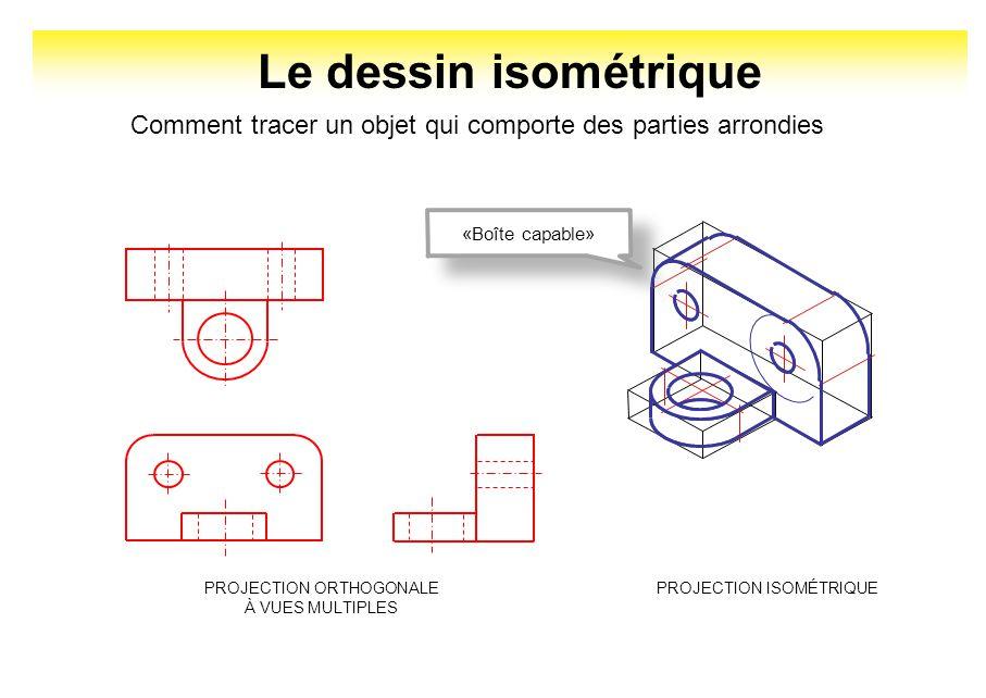 Le dessin isométrique PROJECTION ORTHOGONALE À VUES MULTIPLES PROJECTION ISOMÉTRIQUE «Boîte capable» Comment tracer un objet qui comporte des parties