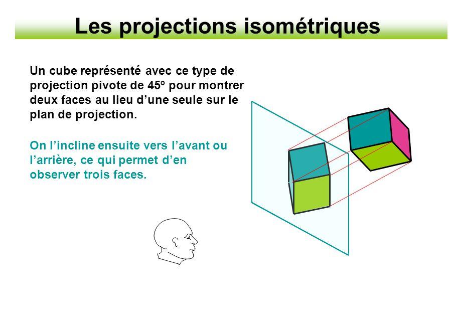 Les projections isométriques Un cube représenté avec ce type de projection pivote de 45º pour montrer deux faces au lieu dune seule sur le plan de pro