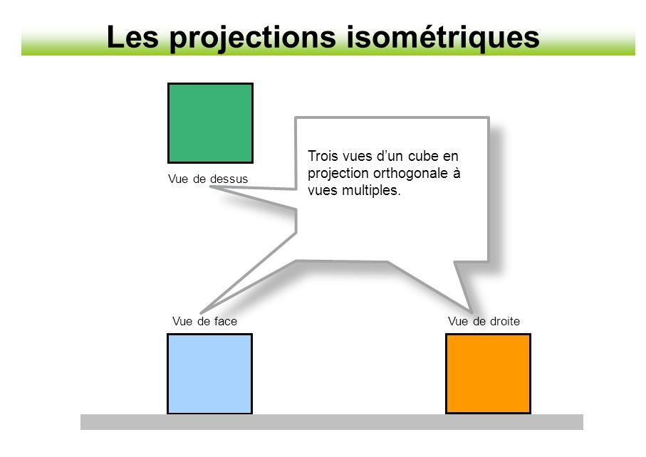 Les projections isométriques Trois vues dun cube en projection orthogonale à vues multiples. Vue de dessus Vue de face Vue de droite