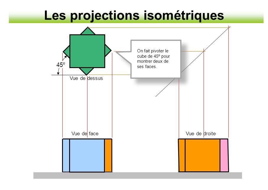 Les projections isométriques 45º On fait pivoter le cube de 45º pour montrer deux de ses faces. Vue de dessus Vue de face Vue de droite