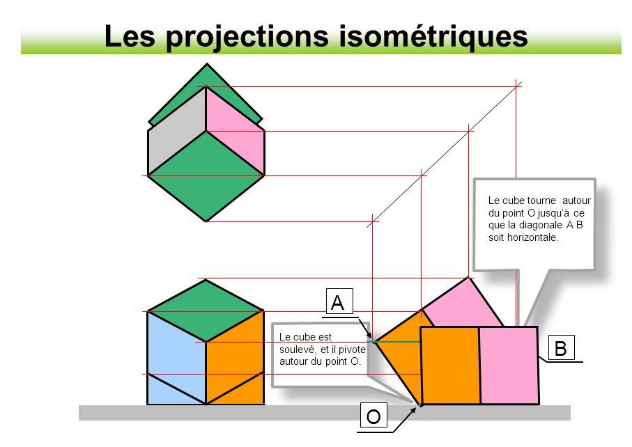 Le cube est soulevé, et il pivote autour du point O. Les projections isométriques Le cube tourne autour du point O jusquà ce que la diagonale A B soit