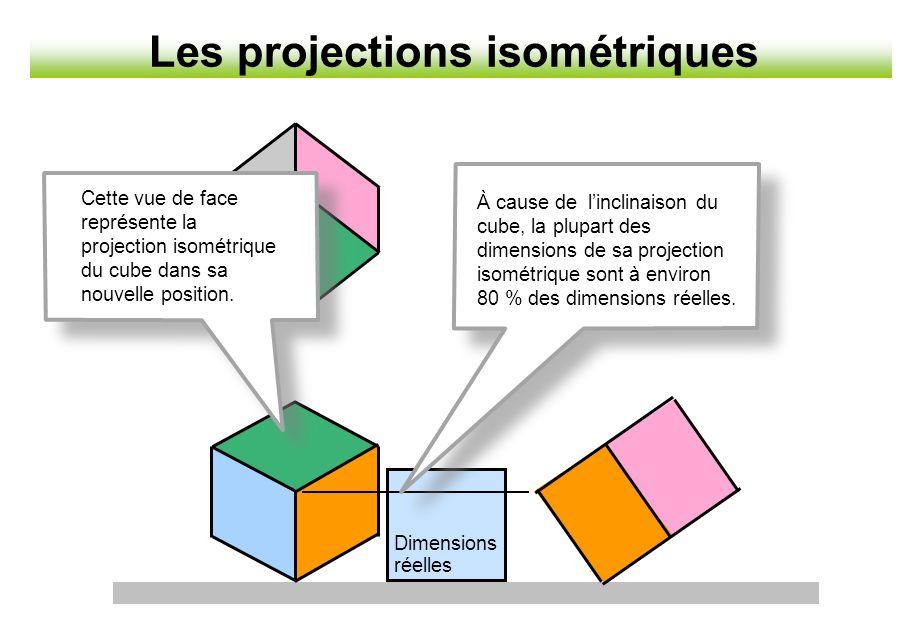 Les projections isométriques Cette vue de face représente la projection isométrique du cube dans sa nouvelle position. Dimensions réelles À cause de l