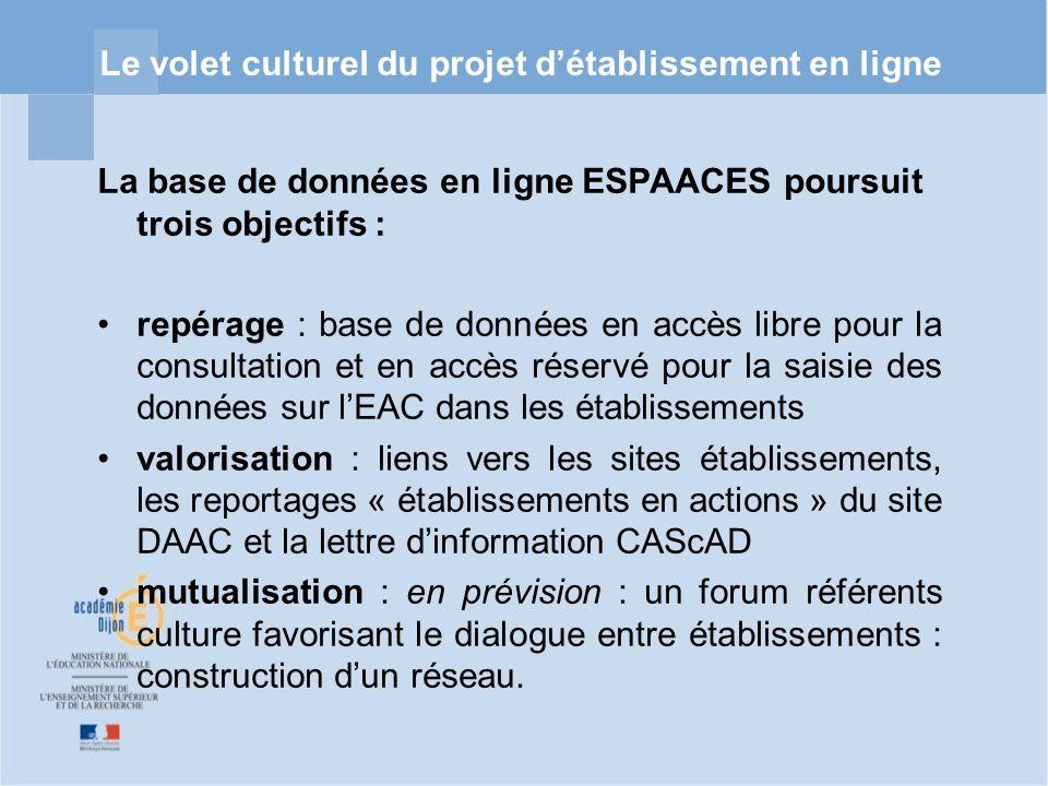 Le volet culturel du projet détablissement en ligne La base de données en ligne ESPAACES poursuit trois objectifs : repérage : base de données en accè