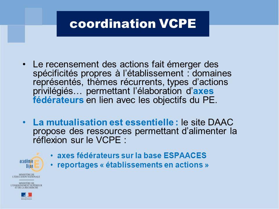 coordination VCPE Le recensement des actions fait émerger des spécificités propres à létablissement : domaines représentés, thèmes récurrents, types d