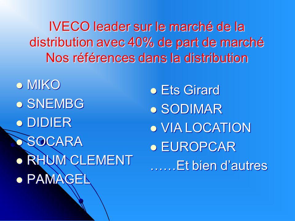 IVECO leader sur le marché de la distribution avec 40% de part de marché Nos références dans la distribution MIKO MIKO SNEMBG SNEMBG DIDIER DIDIER SOC