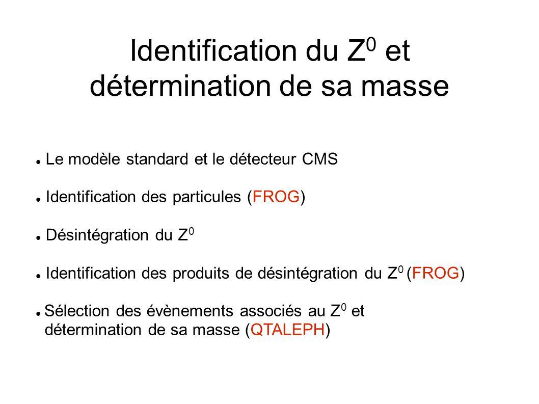 Identification du Z 0 et détermination de sa masse Le modèle standard et le détecteur CMS Identification des particules (FROG) Désintégration du Z 0 Identification des produits de désintégration du Z 0 (FROG) Sélection des évènements associés au Z 0 et détermination de sa masse (QTALEPH)