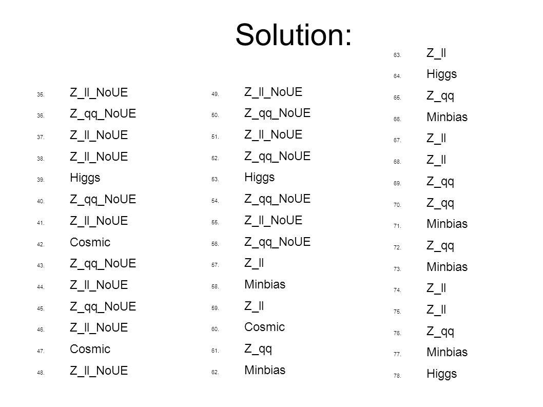 Solution: Z_ll_NoUE Z_qq_NoUE Z_ll_NoUE Higgs Z_qq_NoUE Z_ll_NoUE Cosmic Z_qq_NoUE Z_ll_NoUE Z_qq_NoUE Z_ll_NoUE Cosmic Z_ll_NoUE Z_qq_NoUE Z_ll_NoUE Z_qq_NoUE Higgs Z_qq_NoUE Z_ll_NoUE Z_qq_NoUE Z_ll Minbias Z_ll Cosmic Z_qq Minbias Z_ll Higgs Z_qq Minbias Z_ll Z_qq Minbias Z_qq Minbias Z_ll Z_qq Minbias Higgs