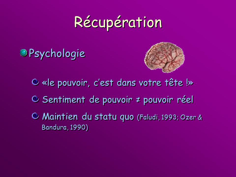 Récupération Psychologie «le pouvoir, cest dans votre tête !» Sentiment de pouvoir pouvoir réel Maintien du statu quo (Faludi, 1993; Ozer & Bandura, 1