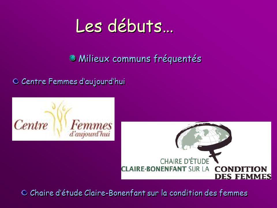 Les débuts… Centre Femmes daujourdhui Chaire détude Claire-Bonenfant sur la condition des femmes Milieux communs fréquentés