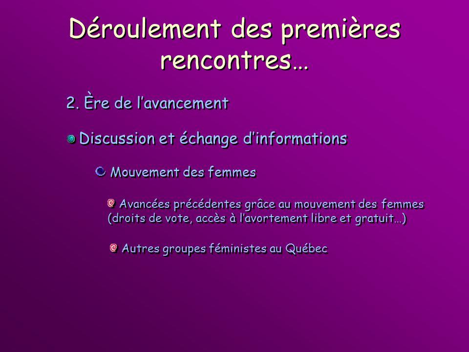 Déroulement des premières rencontres… Discussion et échange dinformations Mouvement des femmes Avancées précédentes grâce au mouvement des femmes (dro