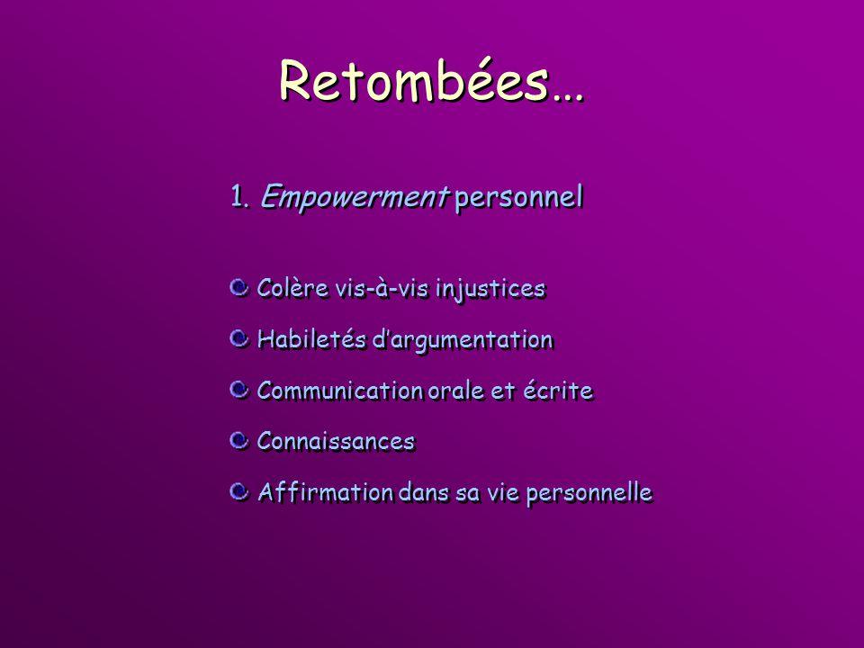 Retombées… Habiletés dargumentation Connaissances 1. Empowerment personnel Affirmation dans sa vie personnelle Colère vis-à-vis injustices Communicati