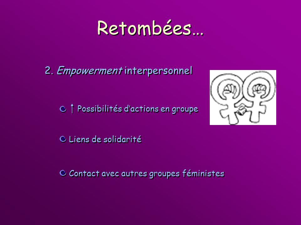 Retombées… 2. Empowerment interpersonnel Possibilités dactions en groupe Liens de solidarité Contact avec autres groupes féministes