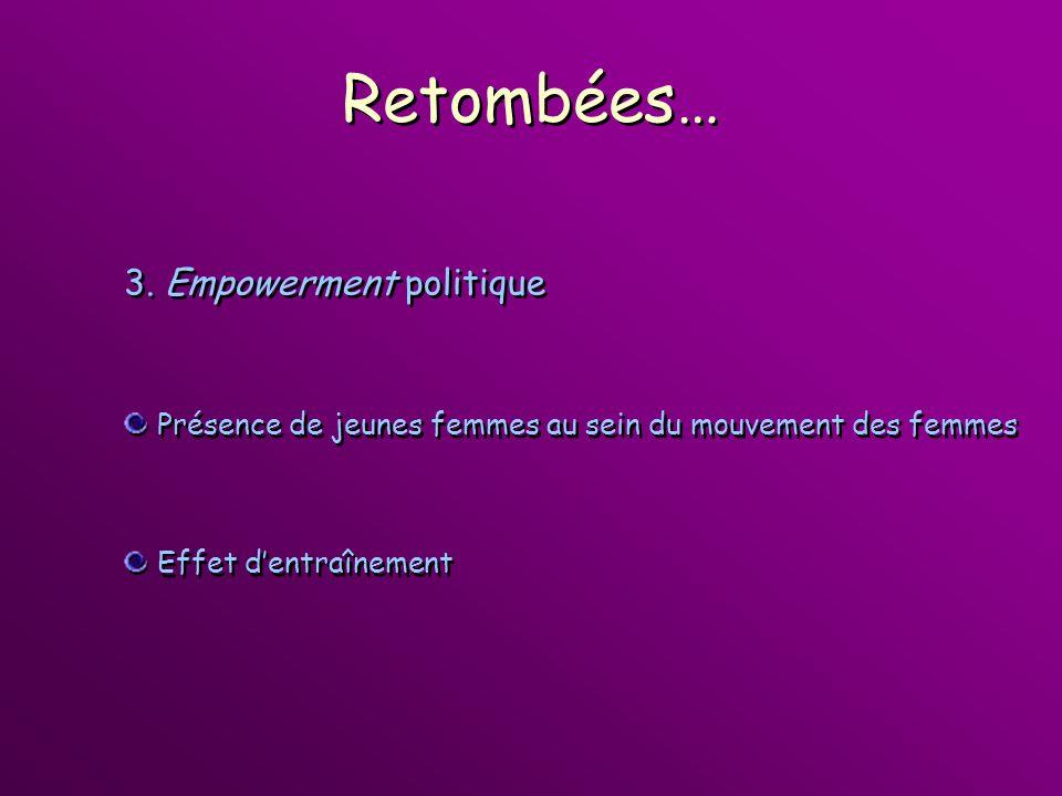 Retombées… 3. Empowerment politique Effet dentraînement Présence de jeunes femmes au sein du mouvement des femmes