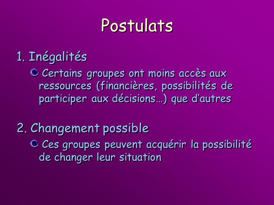 Postulats 1. Inégalités Certains groupes ont moins accès aux ressources (financières, possibilités de participer aux décisions…) que dautres 2. Change