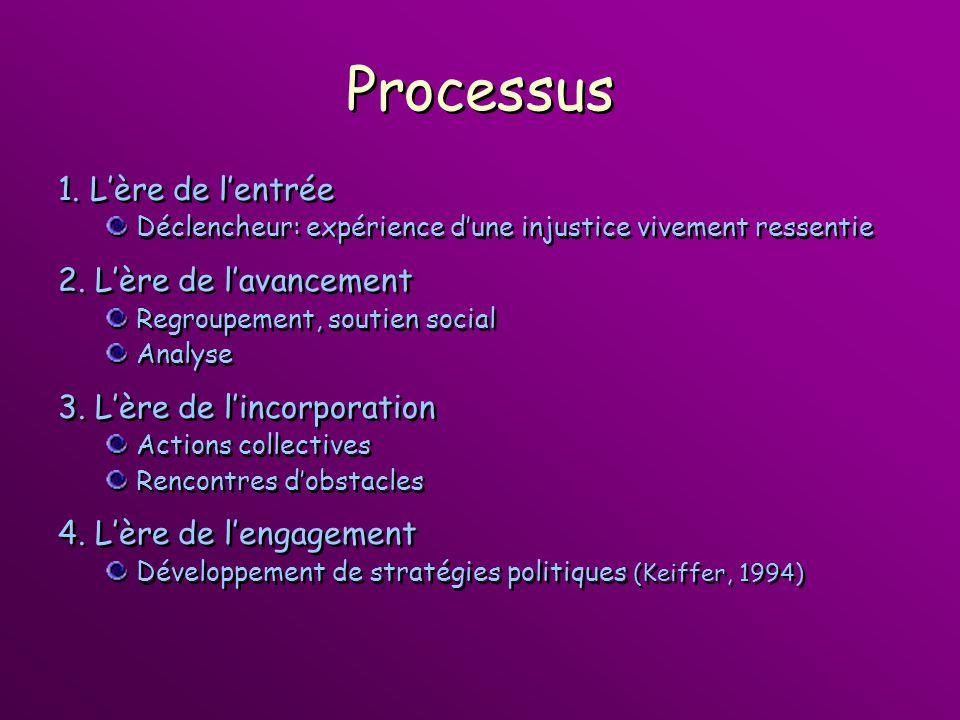 Processus 1. Lère de lentrée Déclencheur: expérience dune injustice vivement ressentie 2. Lère de lavancement Regroupement, soutien social Analyse 3.