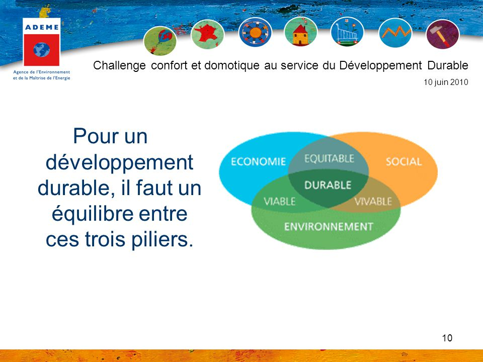 10 Pour un développement durable, il faut un équilibre entre ces trois piliers. Challenge confort et domotique au service du Développement Durable 10
