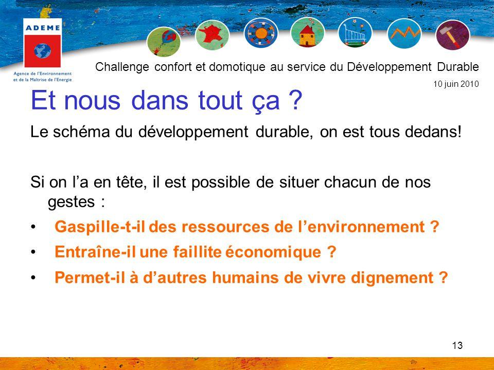 13 Et nous dans tout ça ? Le schéma du développement durable, on est tous dedans! Si on la en tête, il est possible de situer chacun de nos gestes : G