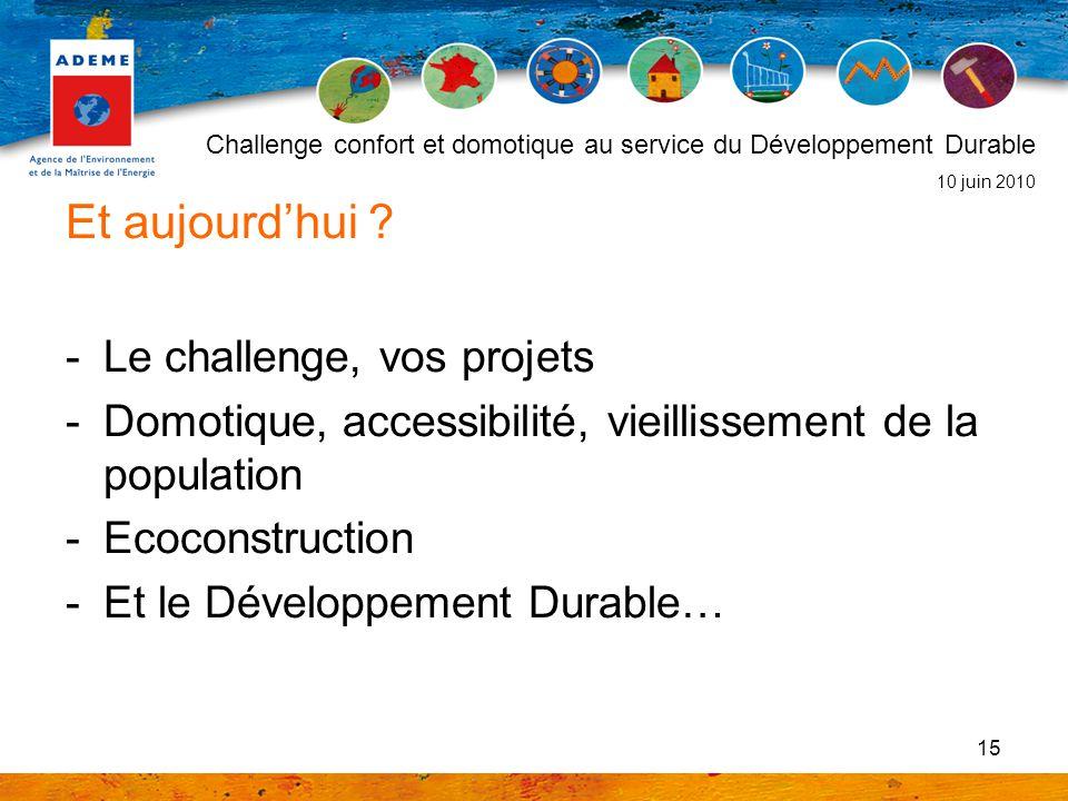 15 Challenge confort et domotique au service du Développement Durable 10 juin 2010 Et aujourdhui ? -Le challenge, vos projets -Domotique, accessibilit