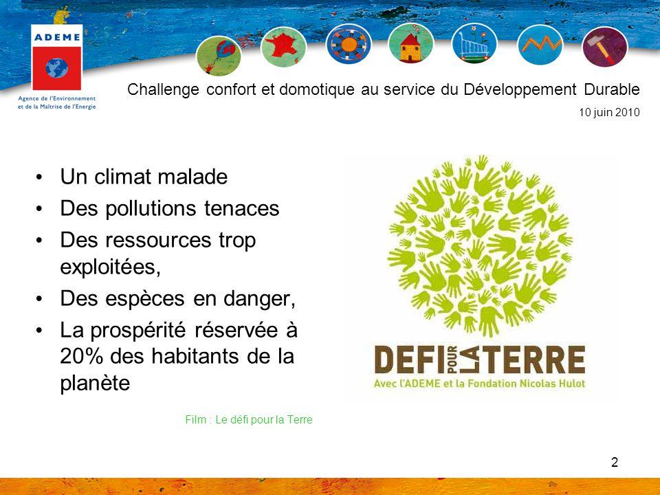 2 Un climat malade Des pollutions tenaces Des ressources trop exploitées, Des espèces en danger, La prospérité réservée à 20% des habitants de la plan