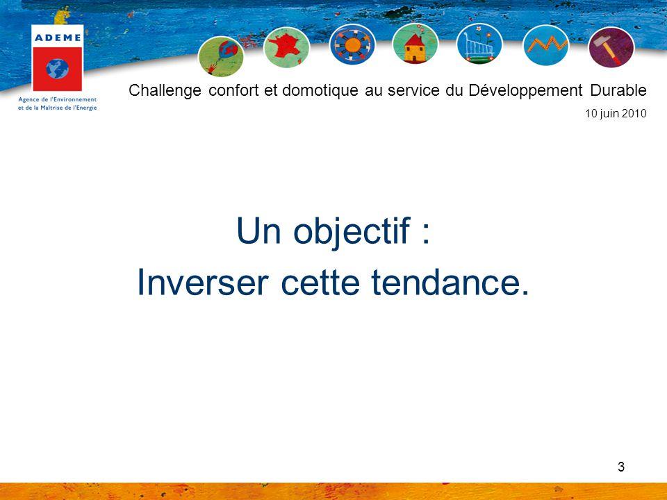 3 Un objectif : Inverser cette tendance. Challenge confort et domotique au service du Développement Durable 10 juin 2010