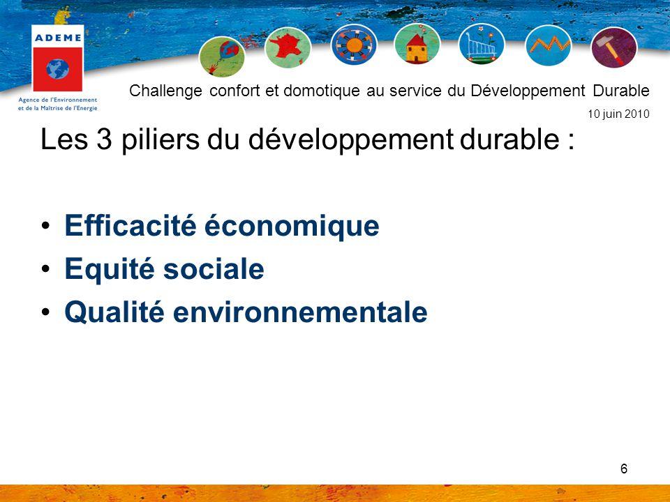 6 Les 3 piliers du développement durable : Efficacité économique Equité sociale Qualité environnementale Challenge confort et domotique au service du