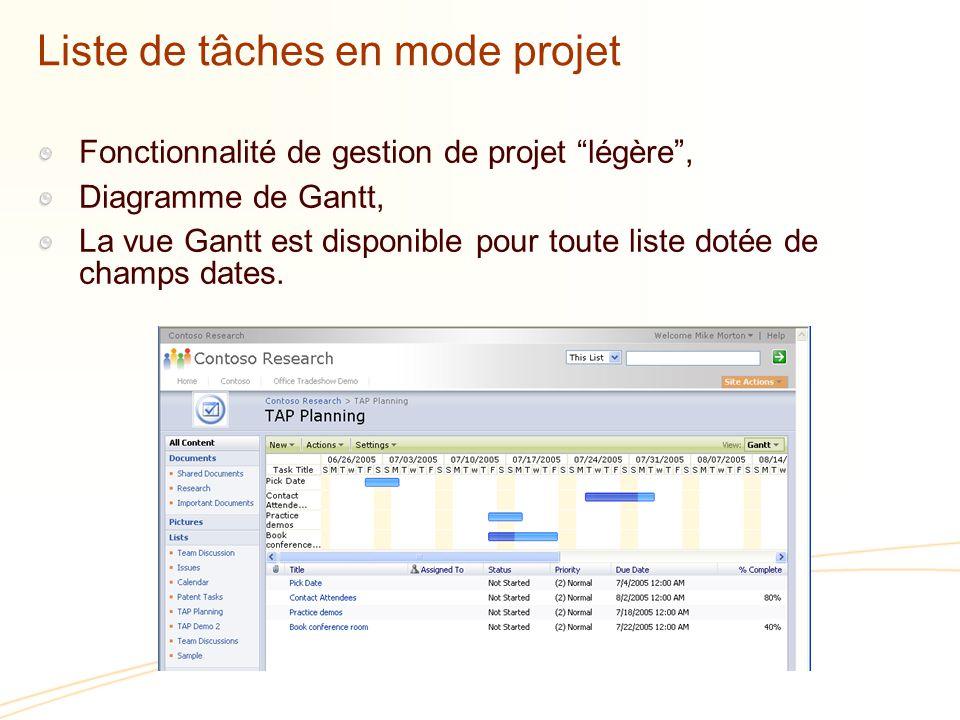 Liste de tâches en mode projet Fonctionnalité de gestion de projet légère, Diagramme de Gantt, La vue Gantt est disponible pour toute liste dotée de champs dates.