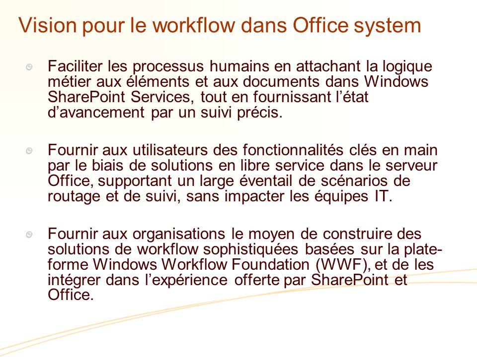 Vision pour le workflow dans Office system Faciliter les processus humains en attachant la logique métier aux éléments et aux documents dans Windows SharePoint Services, tout en fournissant létat davancement par un suivi précis.
