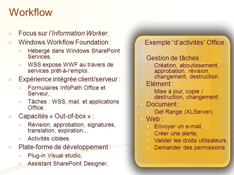 Workflow Focus sur lInformation Worker.
