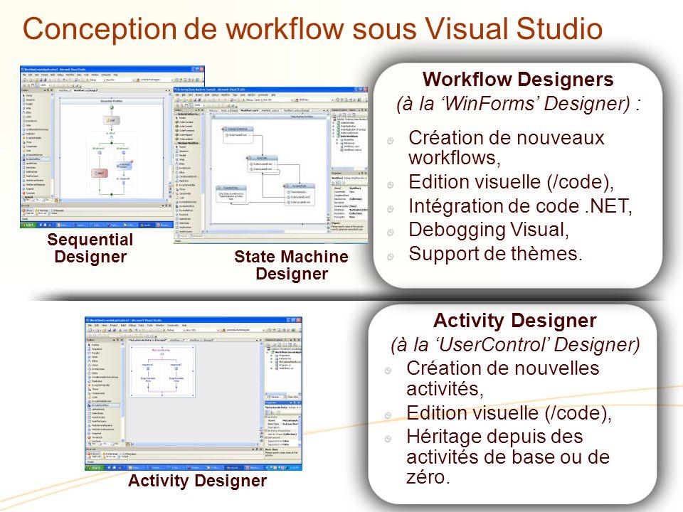 Conception de workflow sous Visual Studio Activity Designer Sequential Designer Workflow Designers (à la WinForms Designer) : Création de nouveaux workflows, Edition visuelle (/code), Intégration de code.NET, Debogging Visual, Support de thèmes.