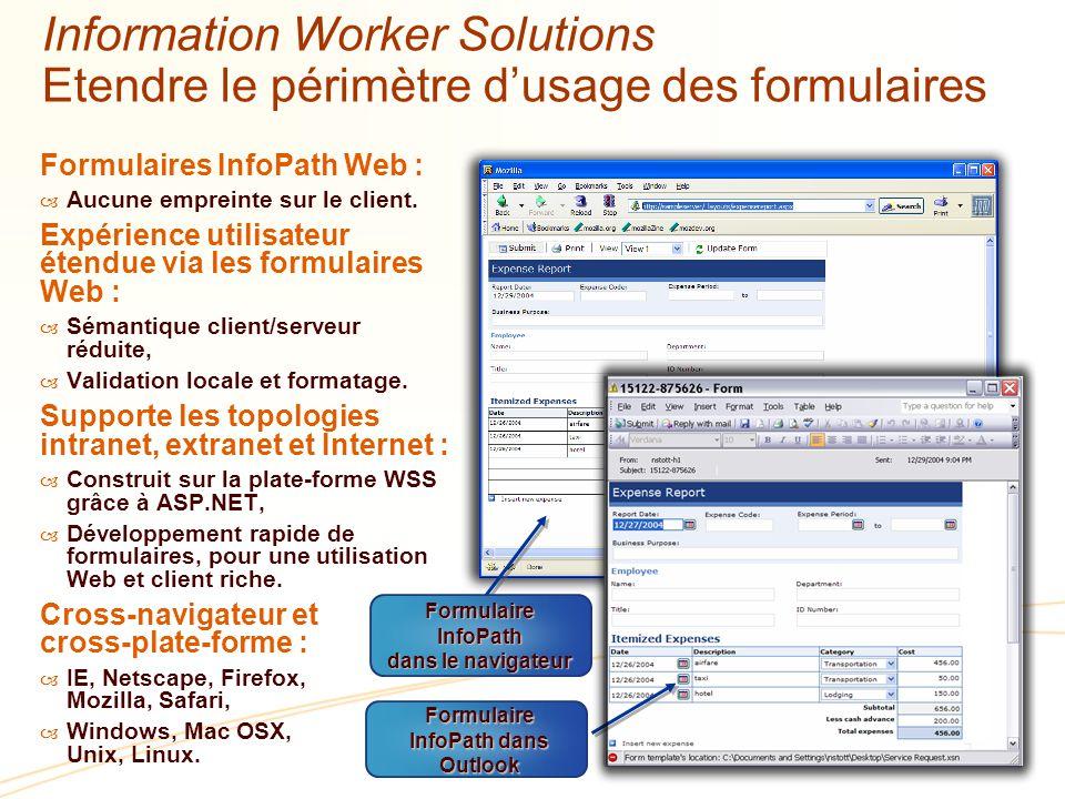 Information Worker Solutions Etendre le périmètre dusage des formulaires Formulaires InfoPath Web : – Aucune empreinte sur le client.