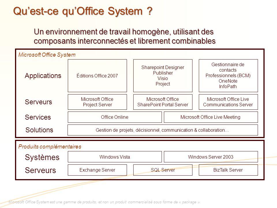 Windows Vista Quest-ce quOffice System .