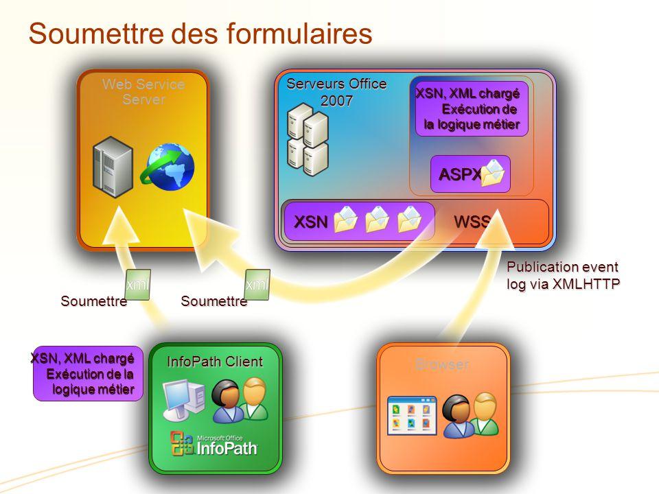 Web Service Server WSS WSS Serveurs Office 2007 XSN ASPX XSN, XML chargé Exécution de la logique métier Soumettre des formulaires Publication event log via XMLHTTP Soumettre Browser InfoPath Client Soumettre XSN, XML chargé Exécution de la logique métier