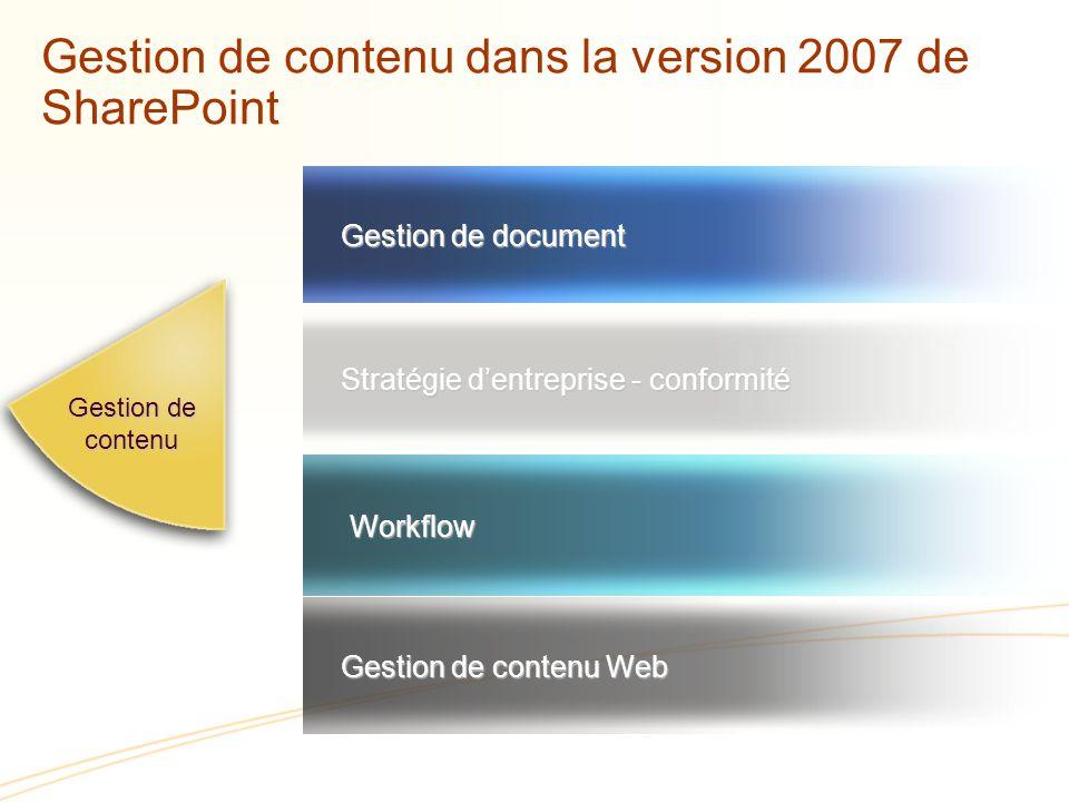 Gestion de contenu dans la version 2007 de SharePoint Gestion de contenu Gestion de document Stratégie dentreprise - conformité Workflow Gestion de contenu Web