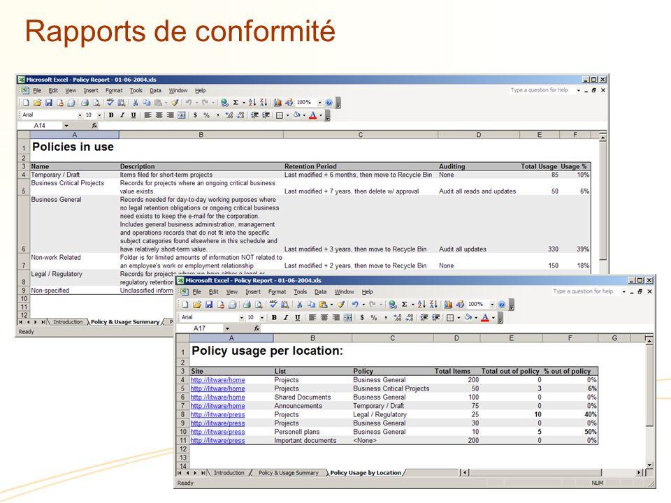 Rapports de conformité