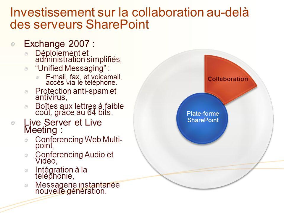 Collaboration Investissement sur la collaboration au-delà des serveurs SharePoint Exchange 2007 : Déploiement et administration simplifiés, Unified Messaging : E-mail, fax, et voicemail, accès via le téléphone.