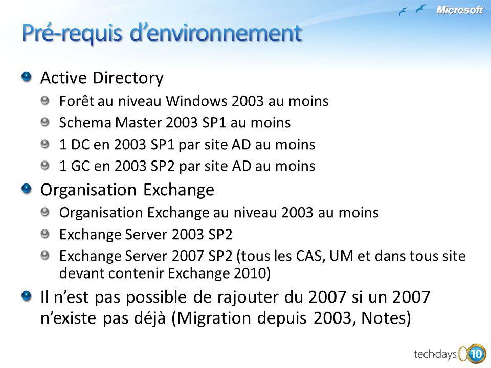 Active Directory Forêt au niveau Windows 2003 au moins Schema Master 2003 SP1 au moins 1 DC en 2003 SP1 par site AD au moins 1 GC en 2003 SP2 par site