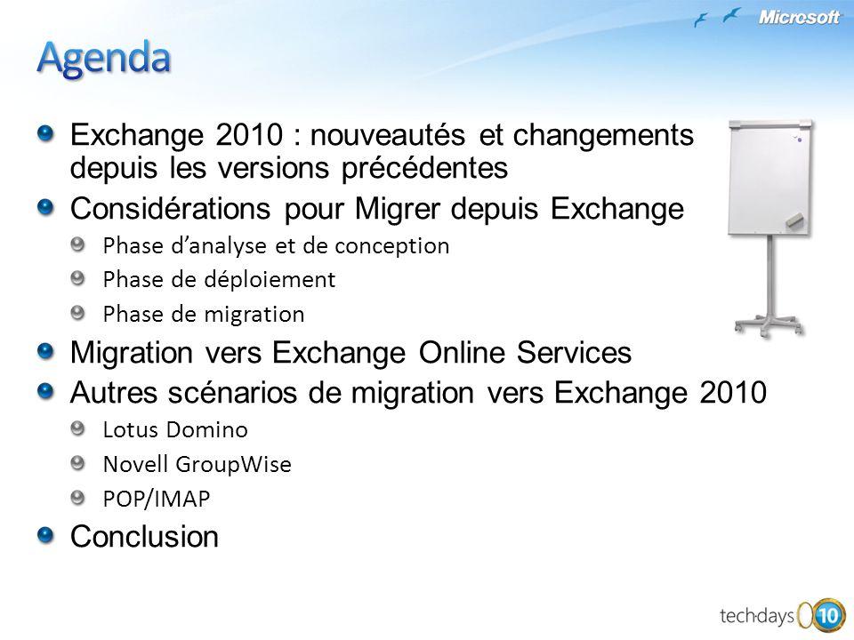 Exchange 2010 : nouveautés et changements depuis les versions précédentes Considérations pour Migrer depuis Exchange Phase danalyse et de conception P