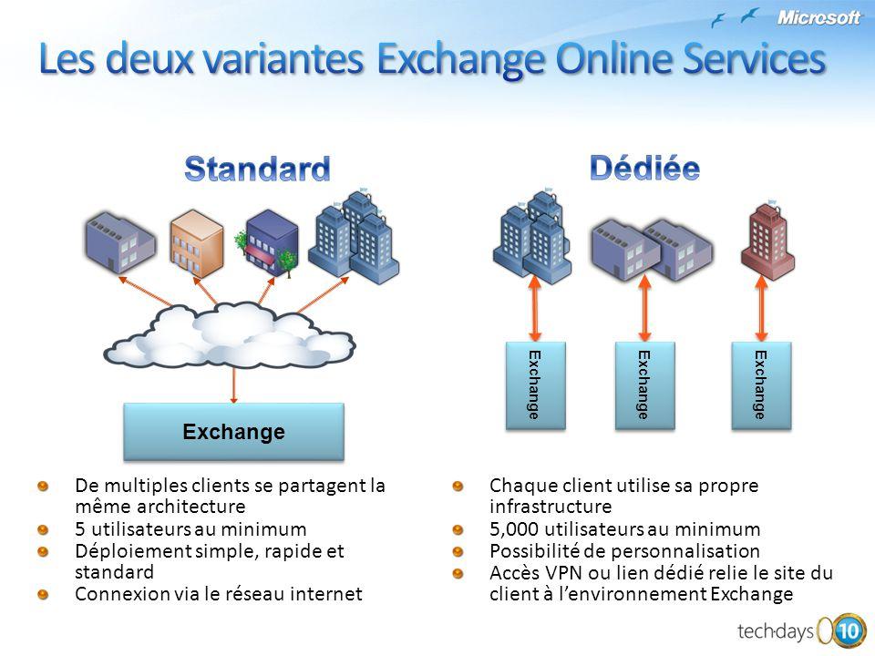 Chaque client utilise sa propre infrastructure 5,000 utilisateurs au minimum Possibilité de personnalisation Accès VPN ou lien dédié relie le site du