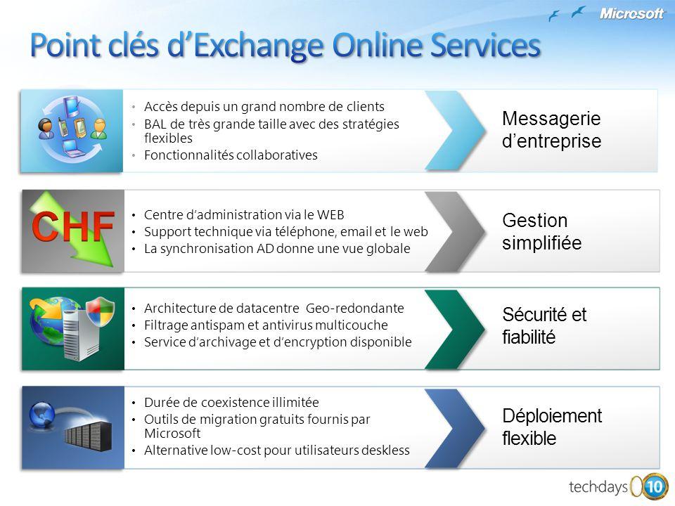 Messagerie dentreprise Accès depuis un grand nombre de clients BAL de très grande taille avec des stratégies flexibles Fonctionnalités collaboratives