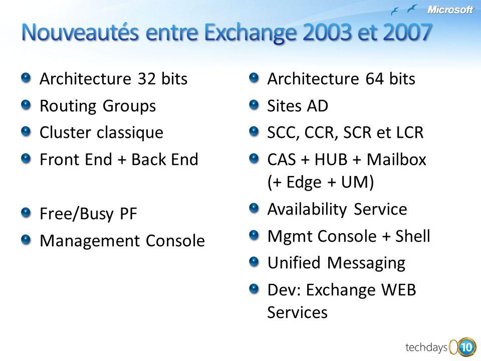 Mgmt tools 64 bits Database Mobility Déploiement incrémental Clustered MBX + CAS + … 100 DB * 16 Copies RPC sur CAS uniquement ExOLEDB, WebDAV & CDOEx Storage Group … Mgmt tools 32 & 64 bits SCC, CCR, SCR et LCR Déploiement AD-Hoc Clustered MBX.