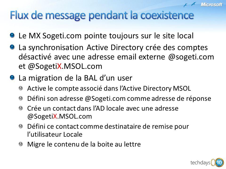 Le MX Sogeti.com pointe toujours sur le site local La synchronisation Active Directory crée des comptes désactivé avec une adresse email externe @soge