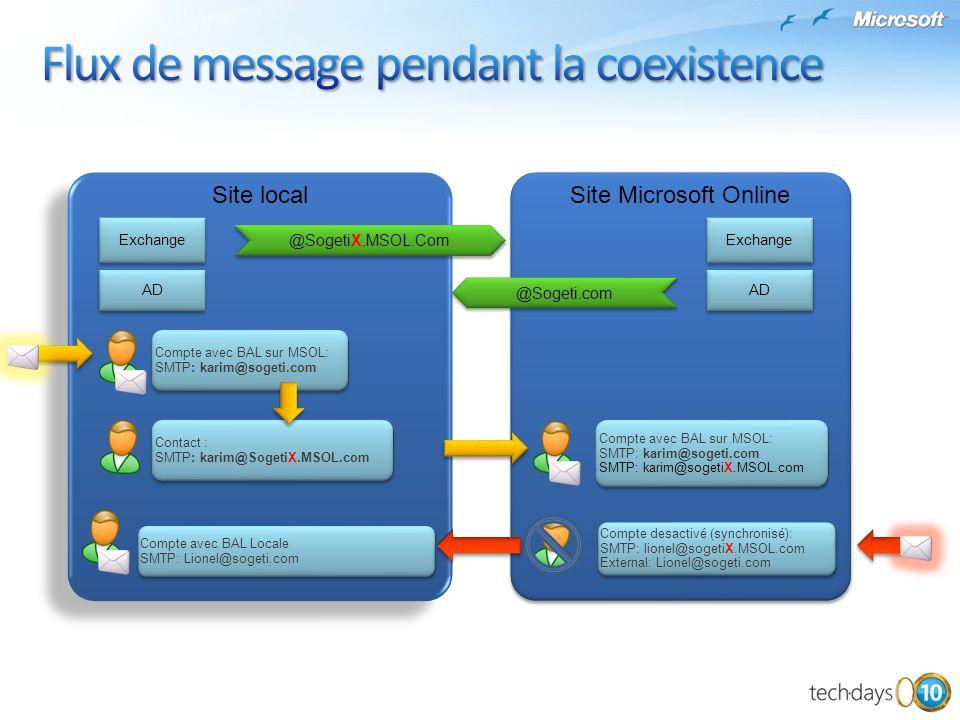 Site local Site Microsoft Online Compte avec BAL Locale SMTP: Lionel@sogeti.com Compte desactivé (synchronisé): SMTP: lionel@sogetiX.MSOL.com External