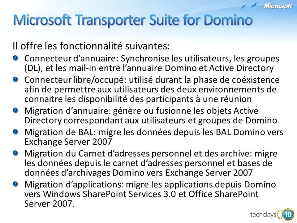 Il offre les fonctionnalité suivantes: Connecteur dannuaire: Synchronise les utilisateurs, les groupes (DL), et les mail-in entre lannuaire Domino et