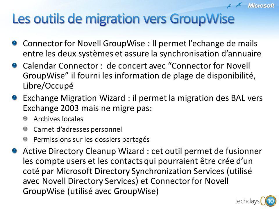 Connector for Novell GroupWise : Il permet lechange de mails entre les deux systèmes et assure la synchronisation dannuaire Calendar Connector : de co
