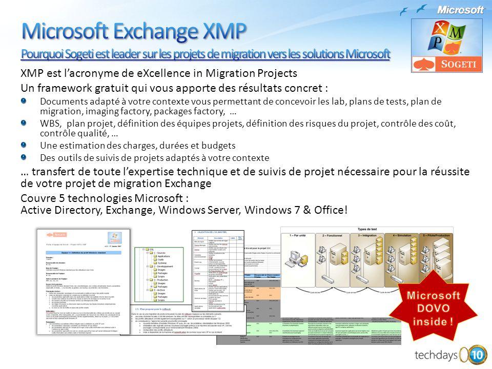XMP est lacronyme de eXcellence in Migration Projects Un framework gratuit qui vous apporte des résultats concret : Documents adapté à votre contexte