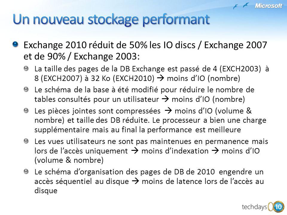 Exchange 2010 réduit de 50% les IO discs / Exchange 2007 et de 90% / Exchange 2003: La taille des pages de la DB Exchange est passé de 4 (EXCH2003) à