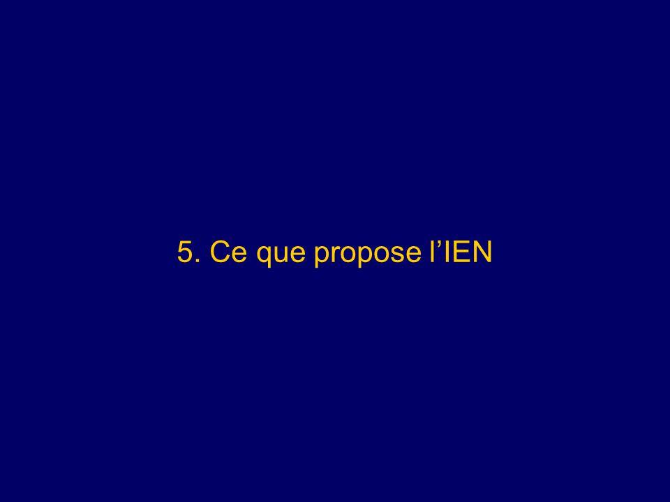 5. Ce que propose lIEN