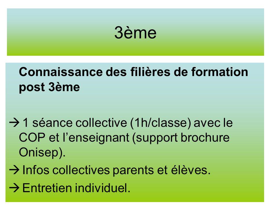 3ème Connaissance des filières de formation post 3ème 1 séance collective (1h/classe) avec le COP et lenseignant (support brochure Onisep).