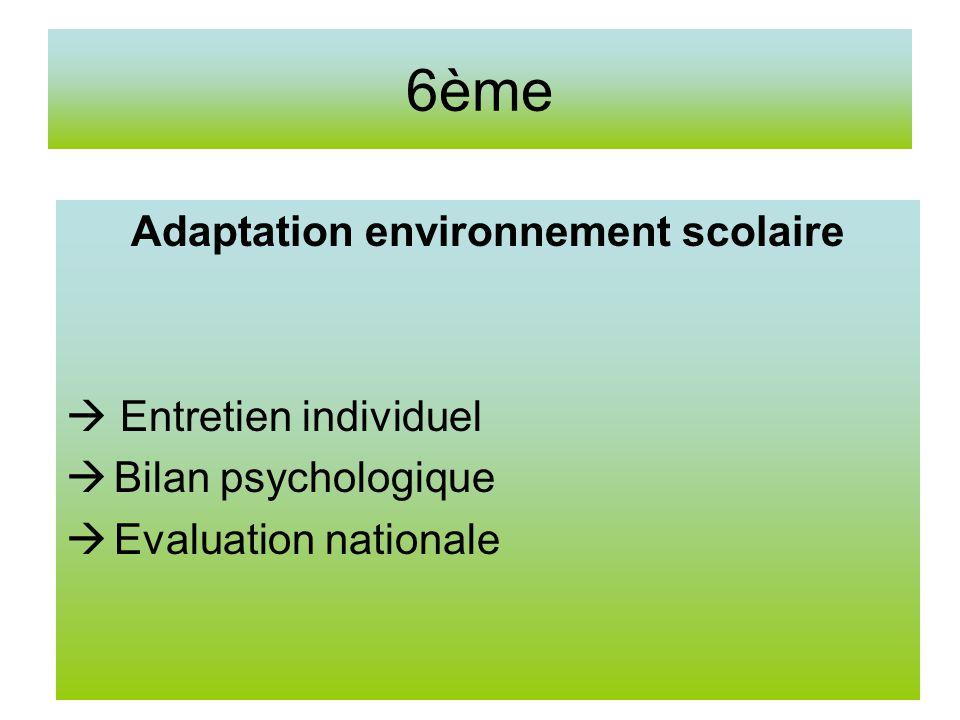 6ème Adaptation environnement scolaire Entretien individuel Bilan psychologique Evaluation nationale