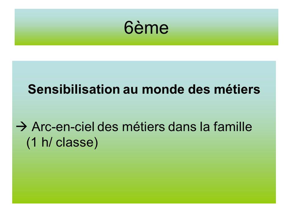 6ème Sensibilisation au monde des métiers Arc-en-ciel des métiers dans la famille (1 h/ classe)